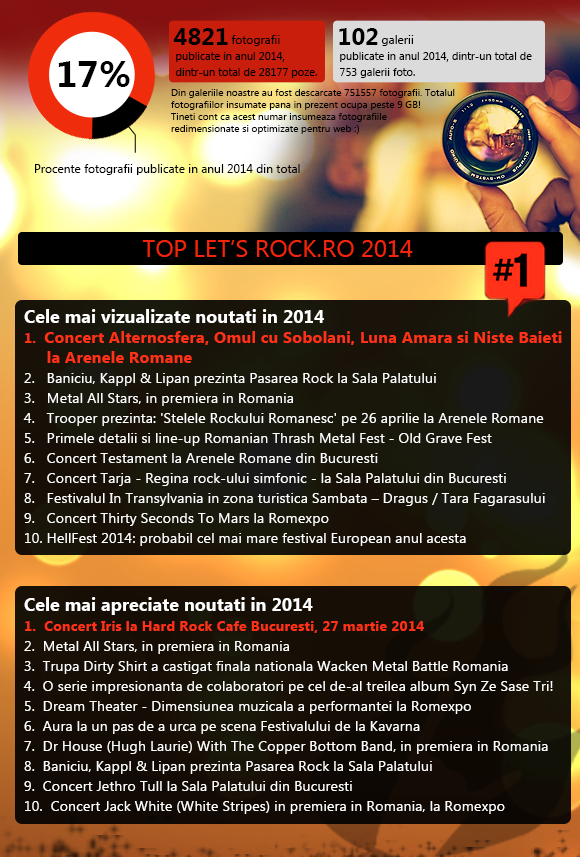 3-Infografic_Letsrock_2014_wDPcXYHq8K.png