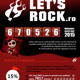 Infografic Let's Rock 2015